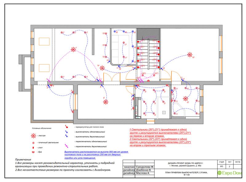 Дизайн интерьера коттеджа 393 кв. м в английском стиле. Фото 062
