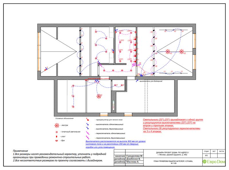Дизайн интерьера коттеджа 393 кв. м в английском стиле. Фото 063