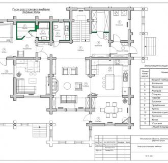 Дизайн интерьера коттеджа 208 кв. м в стиле фьюжн. Фото проекта