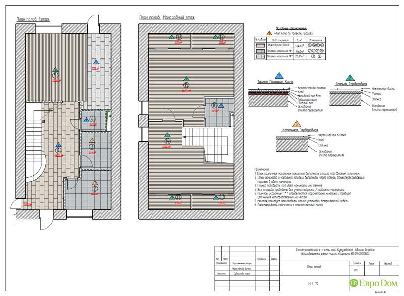 Дизайн интерьера коттеджа в стиле контемпорари. Фото 035