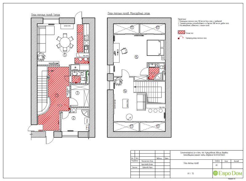 Дизайн интерьера коттеджа в стиле контемпорари. Фото 043