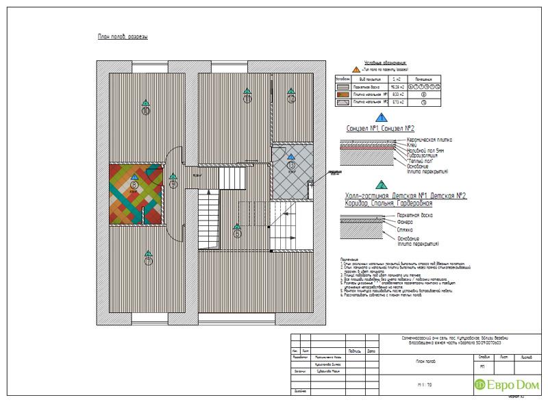 Дизайн интерьера коттеджа в стиле контемпорари. Фото 061
