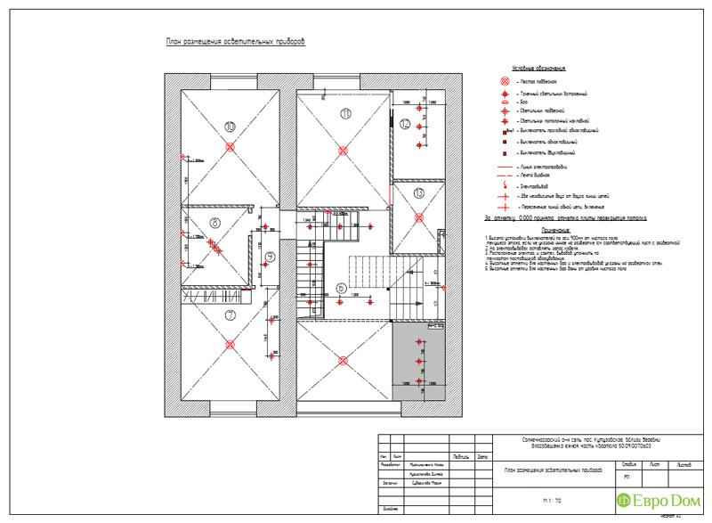 Дизайн интерьера коттеджа в стиле контемпорари. Фото 067