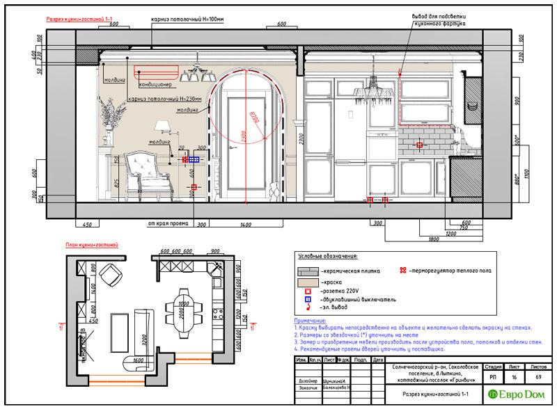Дизайн интерьера коттеджа 240 кв. м в стиле модерн. Фото 044