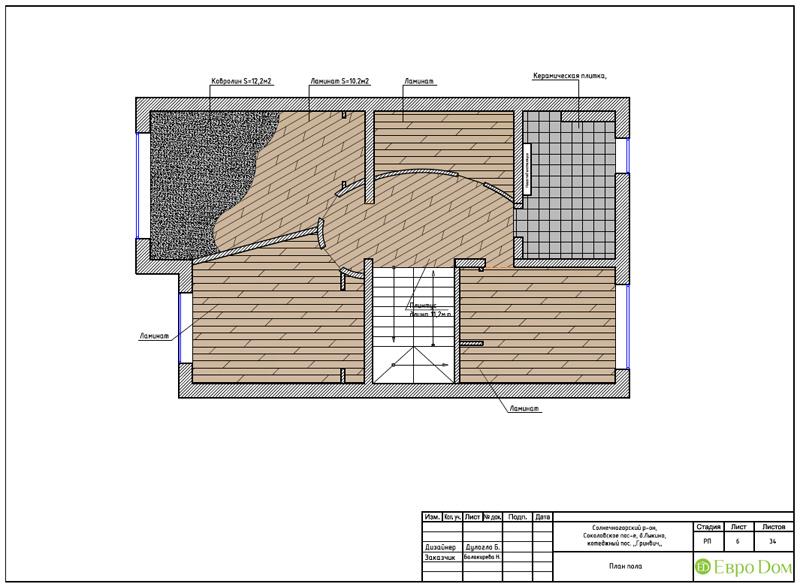 Дизайн интерьера коттеджа 240 кв. м в стиле модерн. Фото 060