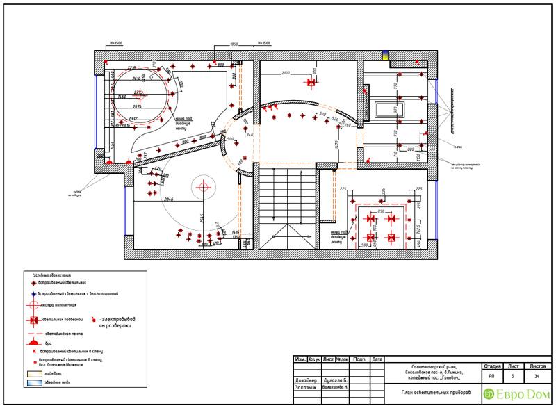 Дизайн интерьера коттеджа 240 кв. м в стиле модерн. Фото 063