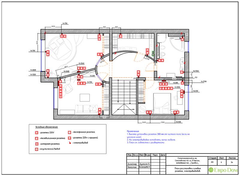 Дизайн интерьера коттеджа 240 кв. м в стиле модерн. Фото 065