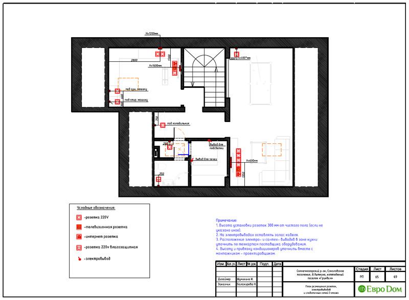 Дизайн интерьера коттеджа 240 кв. м в стиле модерн. Фото 090