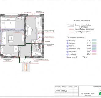 Дизайн однокомнатной квартиры 36 кв. м в стиле лофт. Фото проекта