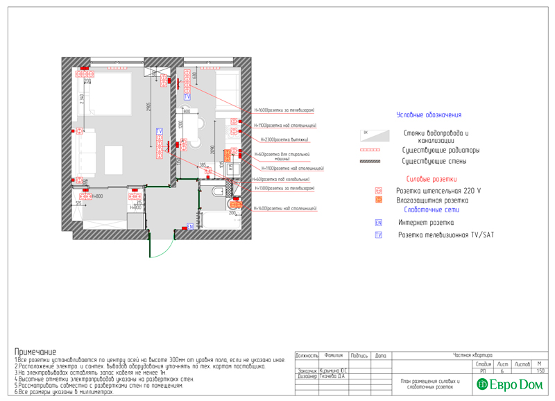Дизайн квартиры в стиле лофт. Фото 018
