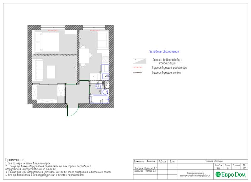 Дизайн квартиры в стиле лофт. Фото 022