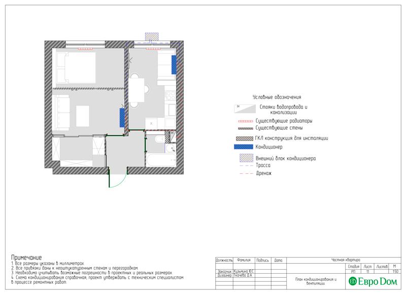 Дизайн квартиры в стиле лофт. Фото 023