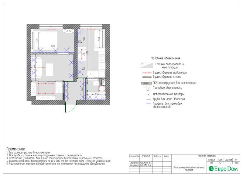 Дизайн квартиры в стиле лофт. Фото 024