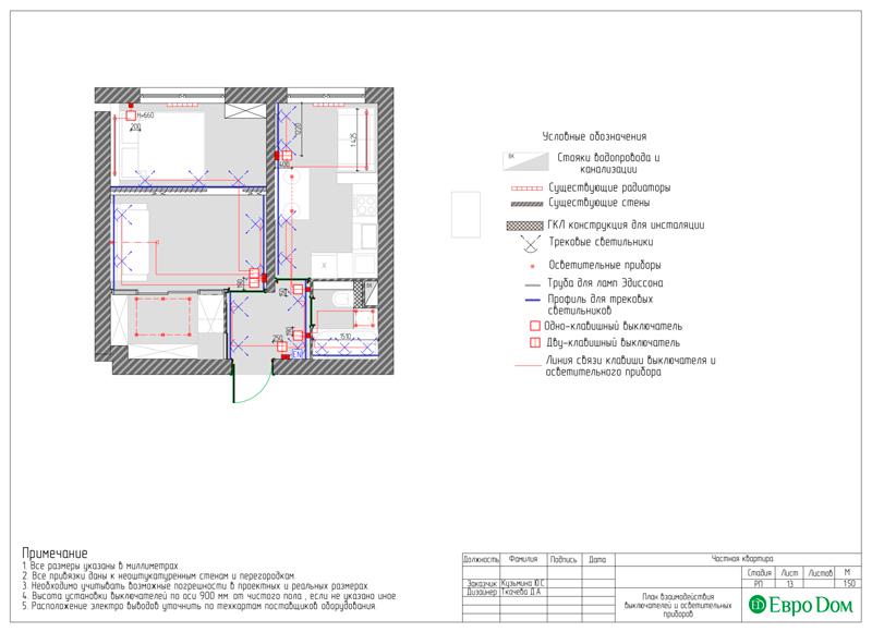 Дизайн квартиры в стиле лофт. Фото 025