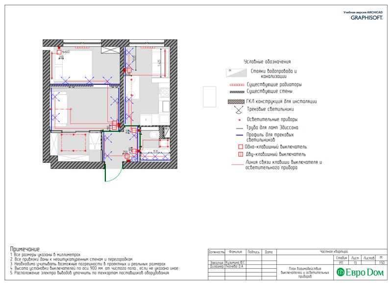 Дизайн квартиры в стиле лофт. Фото 026