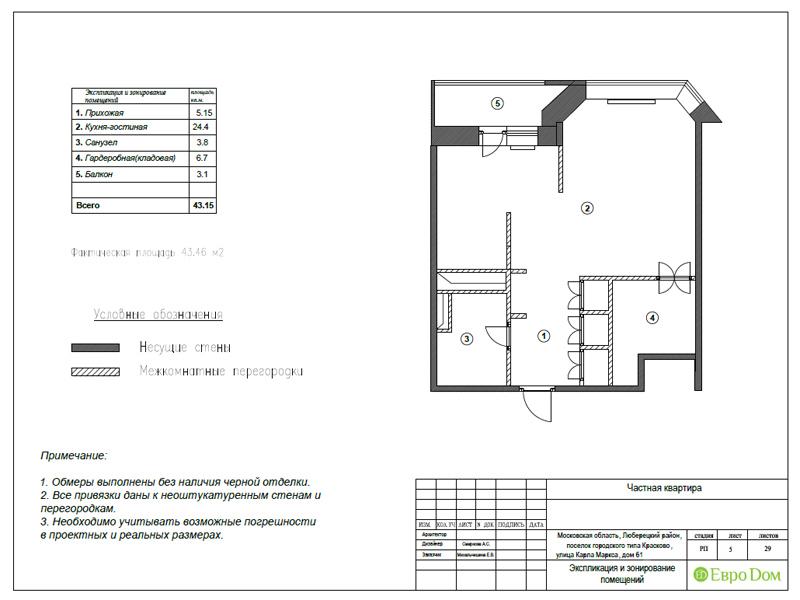 Дизайн квартиры в стиле лофт. Фото 017