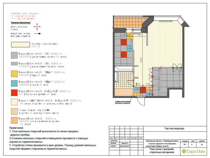 Дизайн квартиры в стиле лофт. Фото 020