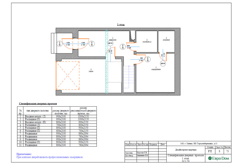 Дизайн интерьера таунхауса 126 кв. м в современном стиле. Фото 034