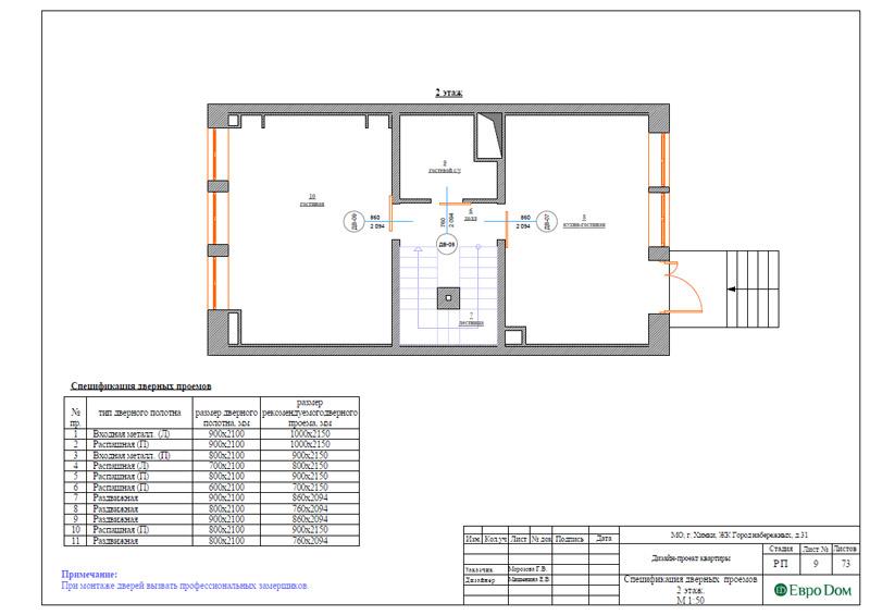 Дизайн интерьера таунхауса 126 кв. м в современном стиле. Фото 035