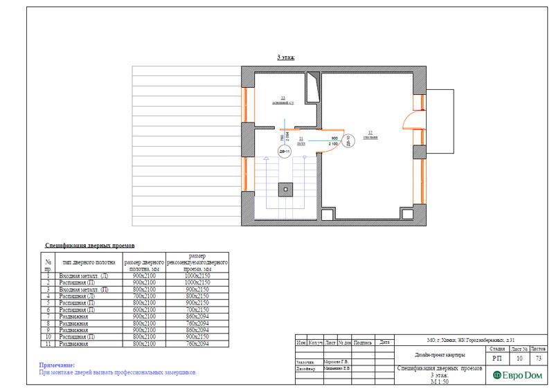 Дизайн интерьера таунхауса 126 кв. м в современном стиле. Фото 036