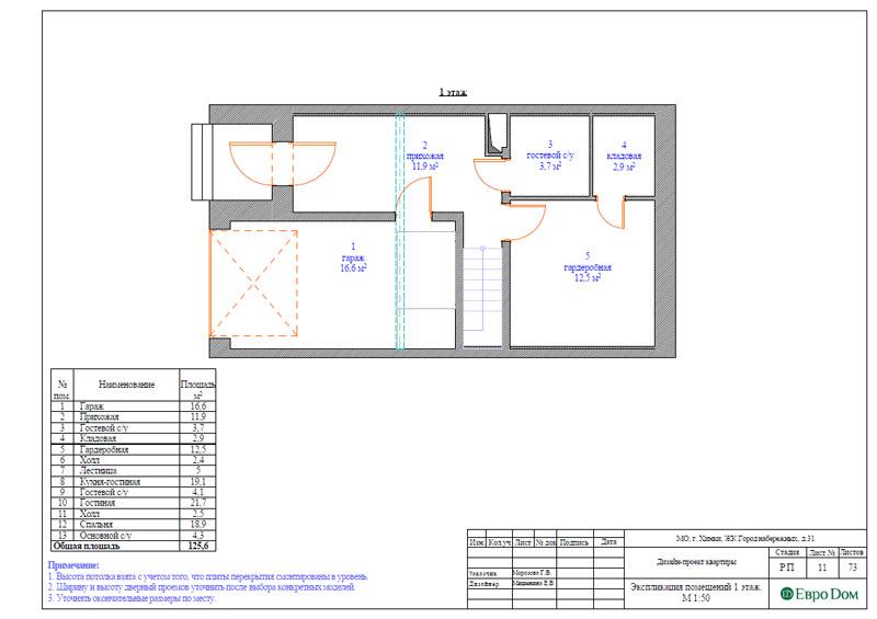 Дизайн интерьера таунхауса 126 кв. м в современном стиле. Фото 037