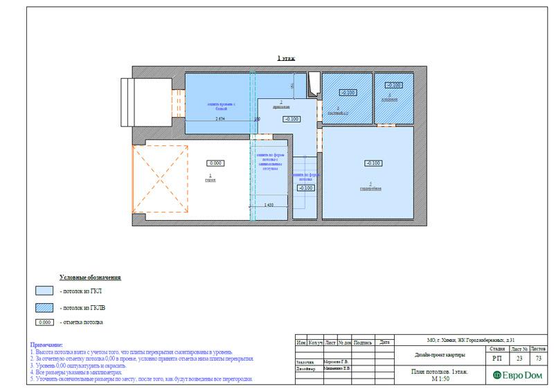 Дизайн интерьера таунхауса 126 кв. м в современном стиле. Фото 049