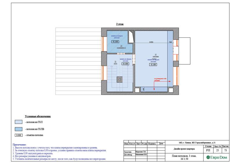 Дизайн интерьера таунхауса 126 кв. м в современном стиле. Фото 051