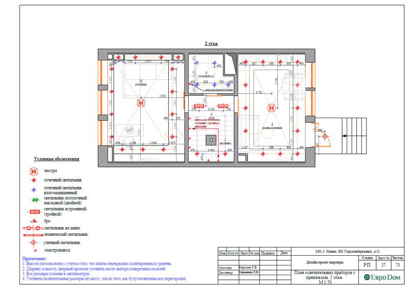 Дизайн интерьера таунхауса 126 кв. м в современном стиле. Фото 053