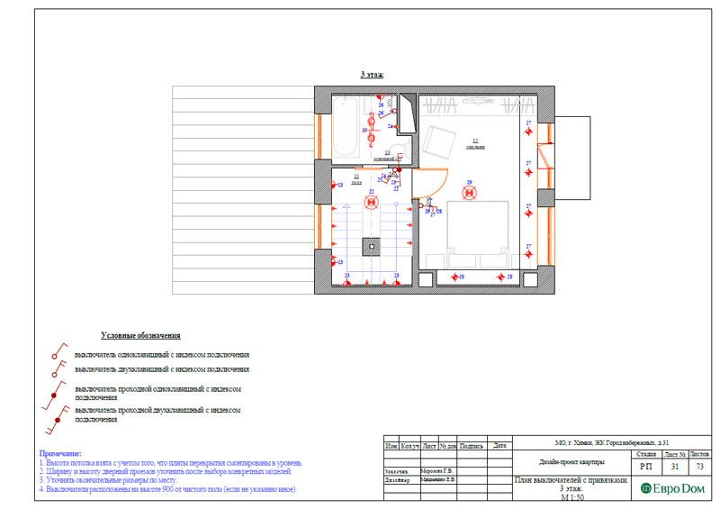 Дизайн интерьера таунхауса 126 кв. м в современном стиле. Фото 058