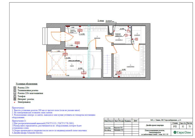 Дизайн интерьера таунхауса 126 кв. м в современном стиле. Фото 059