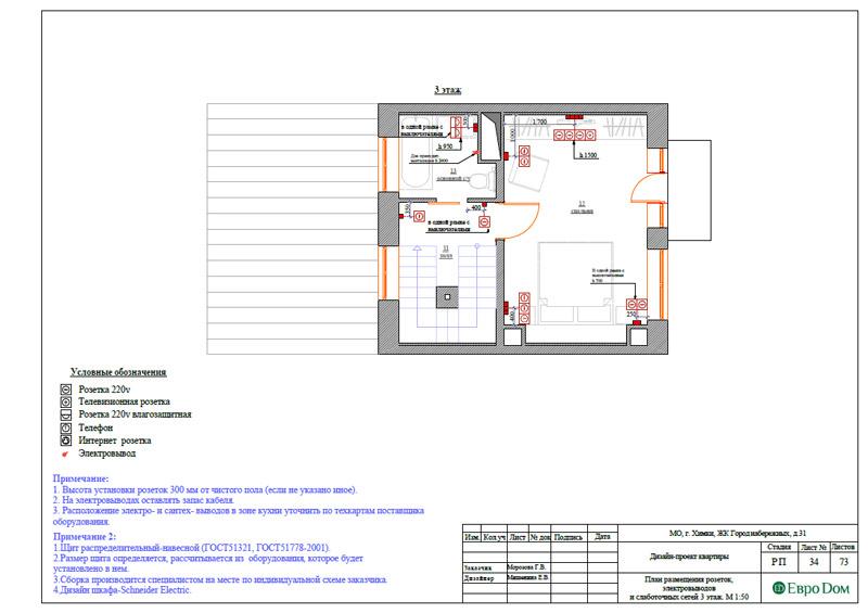 Дизайн интерьера таунхауса 126 кв. м в современном стиле. Фото 061