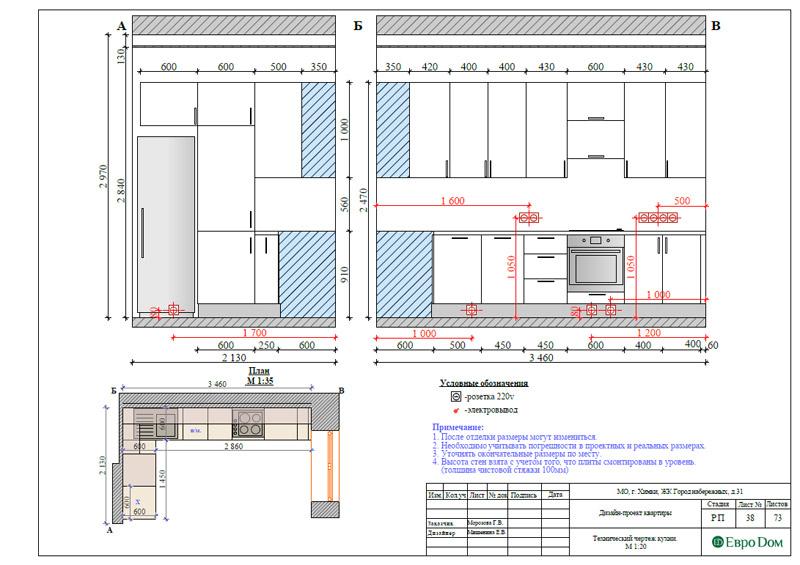 Дизайн интерьера таунхауса 126 кв. м в современном стиле. Фото 065