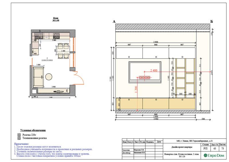 Дизайн интерьера таунхауса 126 кв. м в современном стиле. Фото 070