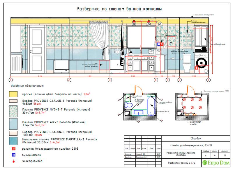 Дизайн трехкомнатной квартиры 79 кв. м в английском стиле. Фото 032