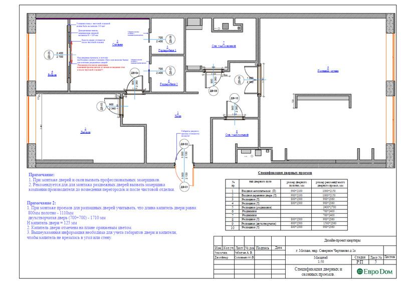 Дизайн 3-комнатной квартиры в классическом стиле. Фото 028