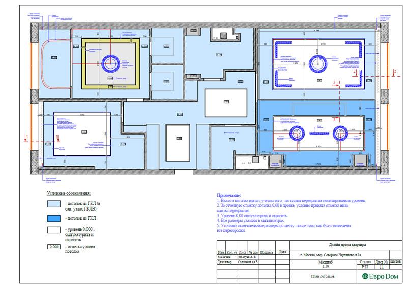 Дизайн 3-комнатной квартиры в классическом стиле. Фото 034