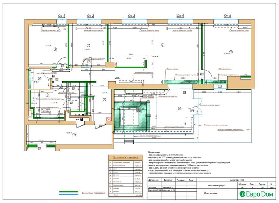 Дизайн 3-комнатной квартиры 193 кв. м в современном стиле. Фото 027