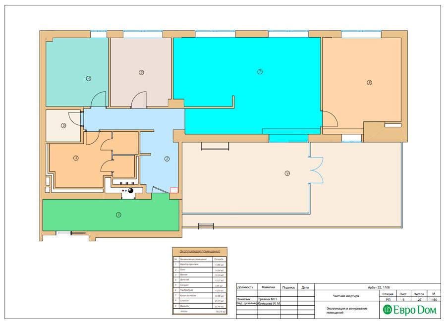Дизайн 3-комнатной квартиры 193 кв. м в современном стиле. Фото 029