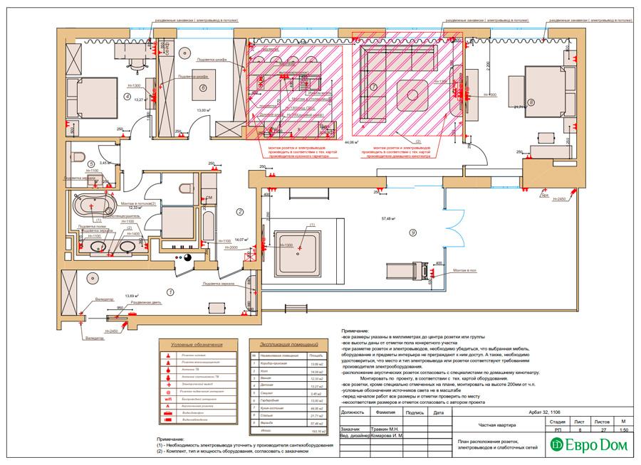 Дизайн 3-комнатной квартиры 193 кв. м в современном стиле. Фото 031