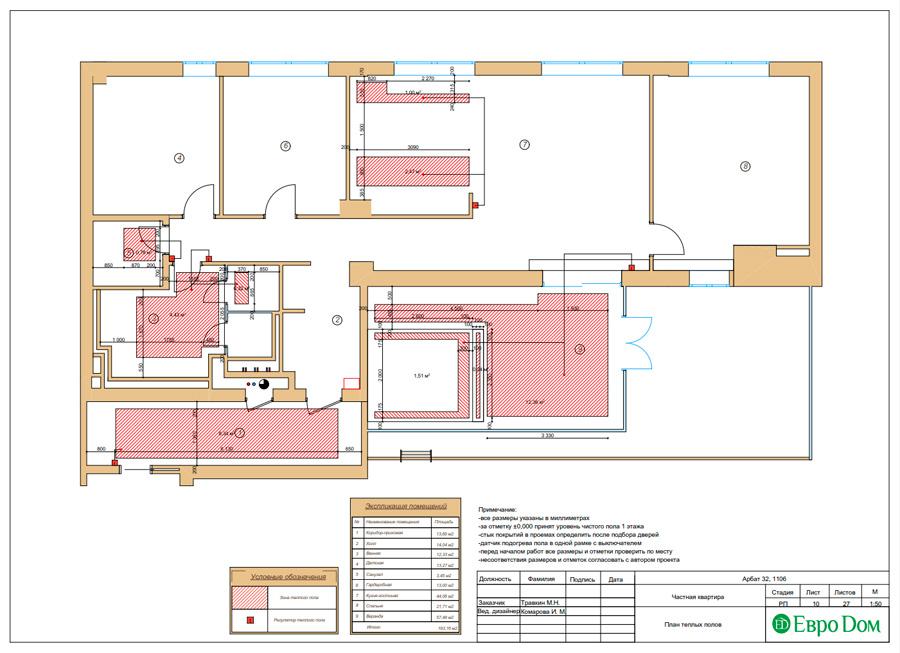 Дизайн 3-комнатной квартиры 193 кв. м в современном стиле. Фото 033