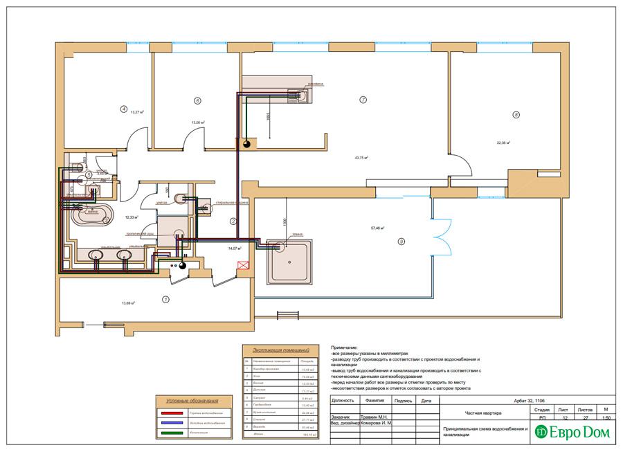 Дизайн 3-комнатной квартиры 193 кв. м в современном стиле. Фото 035