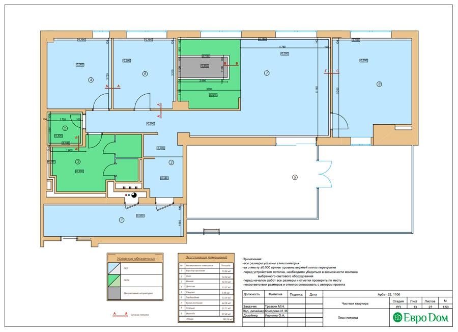 Дизайн 3-комнатной квартиры 193 кв. м в современном стиле. Фото 036