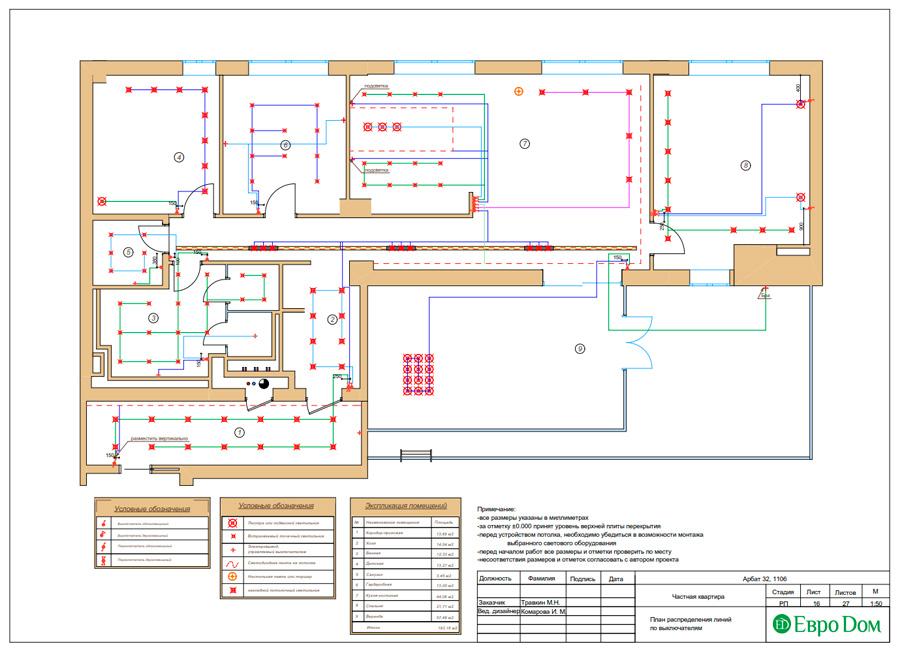 Дизайн 3-комнатной квартиры 193 кв. м в современном стиле. Фото 039