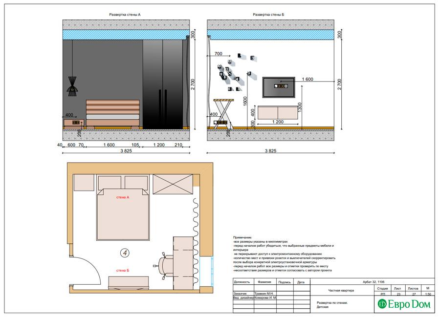 Дизайн 3-комнатной квартиры 193 кв. м в современном стиле. Фото 046