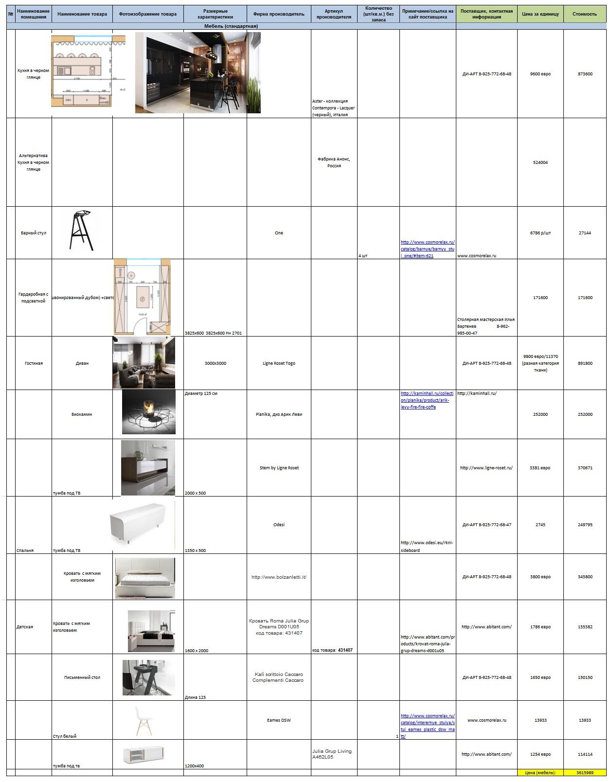 Дизайн 3-комнатной квартиры 193 кв. м в современном стиле. Фото 052
