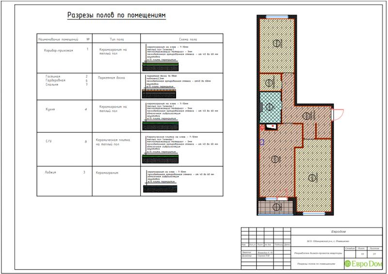 Дизайн трехкомнатной квартиры 67 кв. м в современном стиле. Фото 032