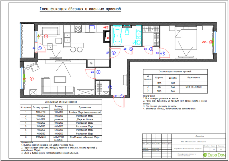 Дизайн трехкомнатной квартиры 67 кв. м в современном стиле. Фото 034