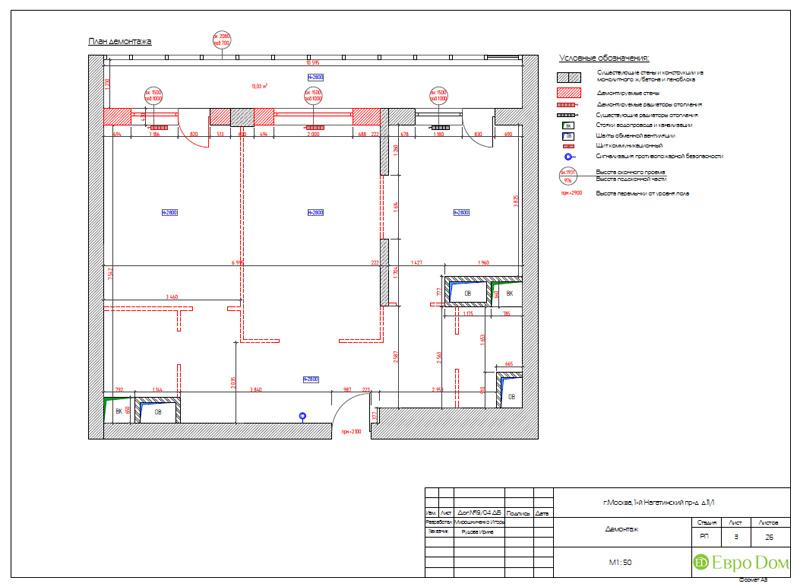 Дизайн трехкомнатной квартиры 87 кв. м в современном стиле. Фото 019