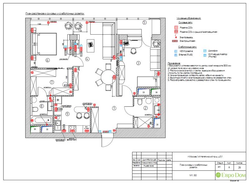 Дизайн трехкомнатной квартиры 87 кв. м в современном стиле. Фото 022
