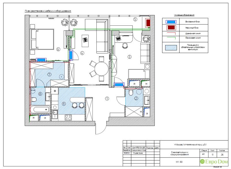 Дизайн трехкомнатной квартиры 87 кв. м в современном стиле. Фото 028